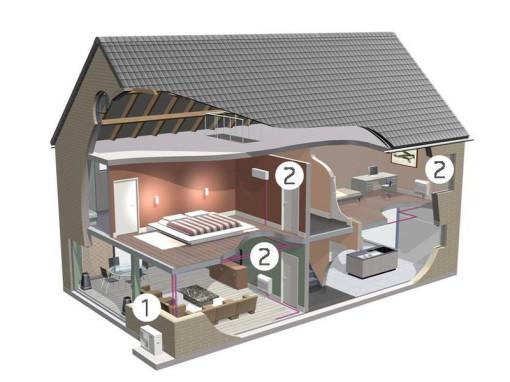 la pac air air ou climatisation r versible eco logis 37 climatisation tours 37 indre et loire. Black Bedroom Furniture Sets. Home Design Ideas